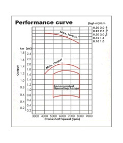 proimages/AJT-23_E曲線圖.jpg