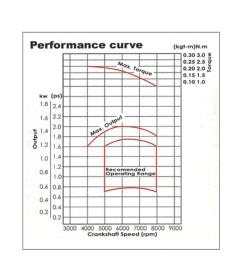 proimages/AJT-26_E曲線圖.jpg