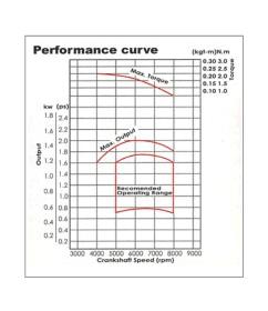 proimages/AJT-33_E曲線圖.jpg