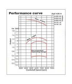 proimages/AJT-52_E曲線圖.jpg